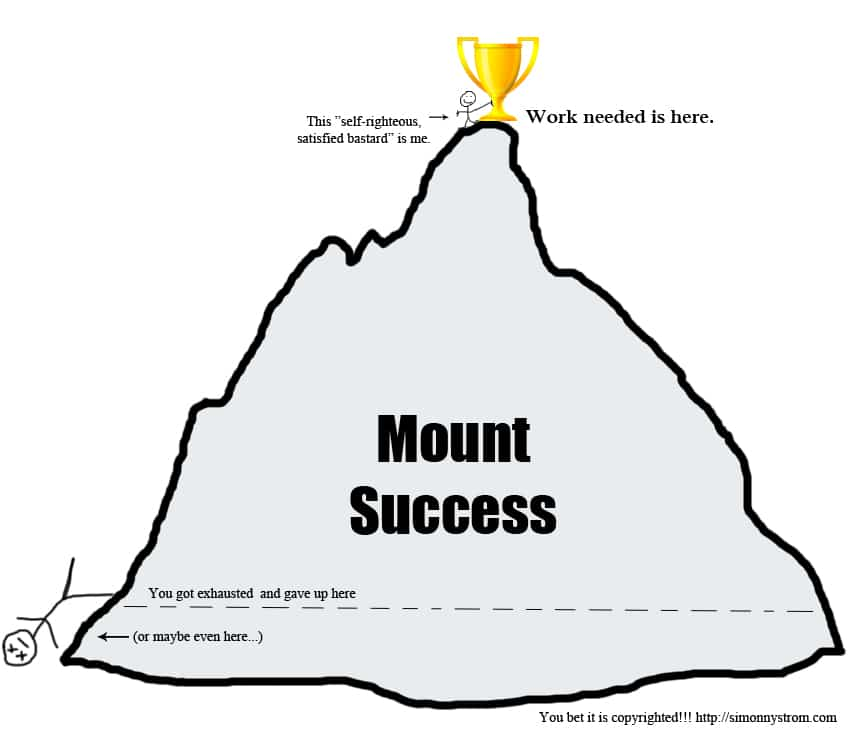Mount Success